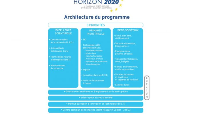 structure-horizon-2020